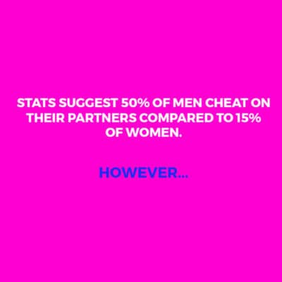 Maybe Women Aren't as Upfront About Cheating as Men
